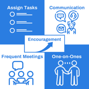 infographic for how to prevent and solve arguments in work